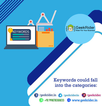 Keywords-could-fall-into-the-categories